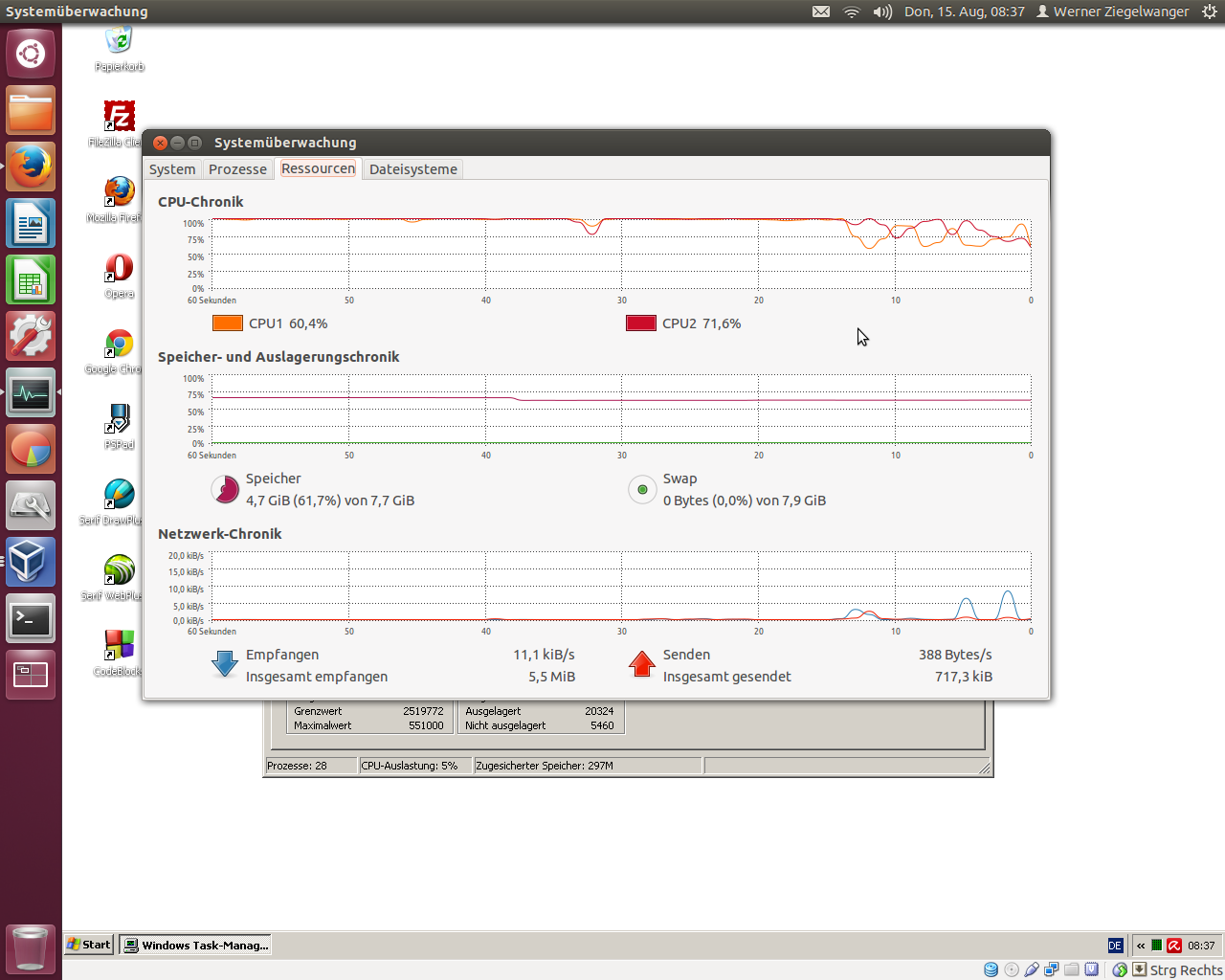 Server CPU Auslastung