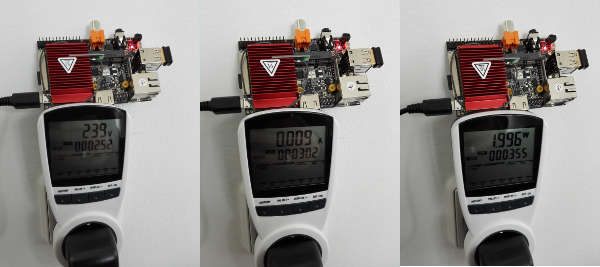 HummingBoard Stromverbrauch