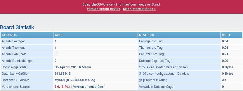 phpbb absichern Versionswarnung
