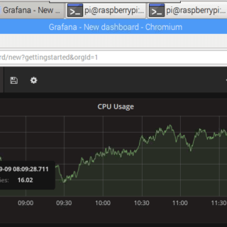 CPU usage Grafana