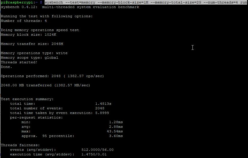 sysbench RAM Raspberry Pi