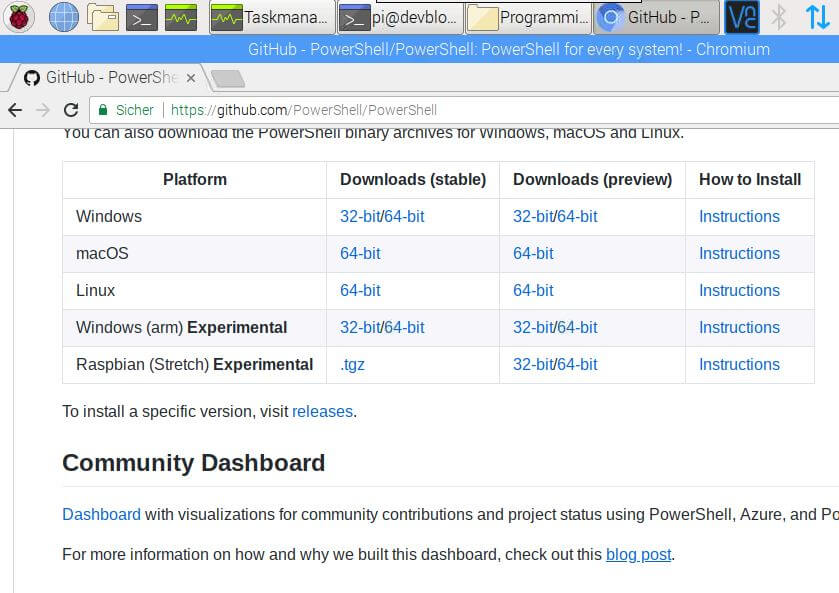 PowerShell Raspberry Pi Download