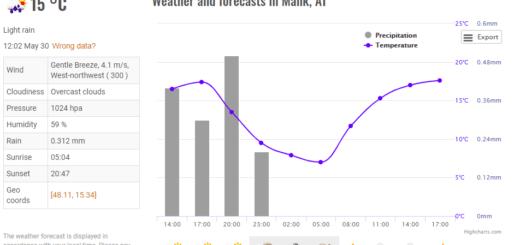 DIY Wetterstation Wetter API