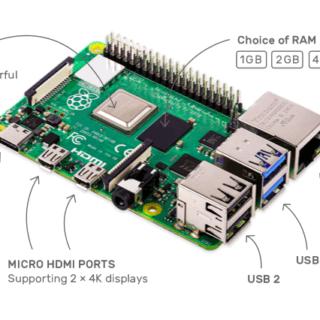 Raspberry Pi 4 Infografik