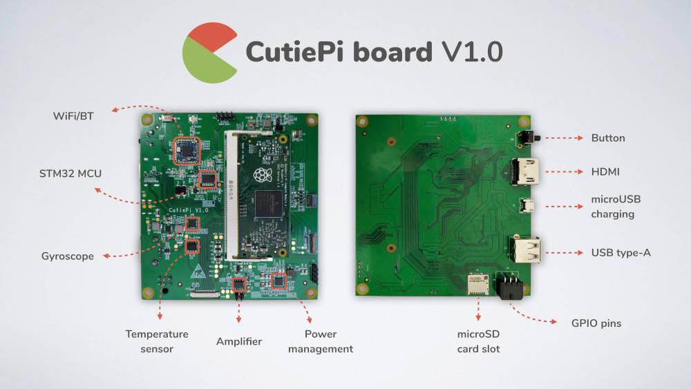 CutiePi Board