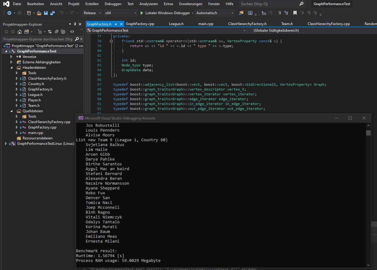 C++ Graph mit Boost